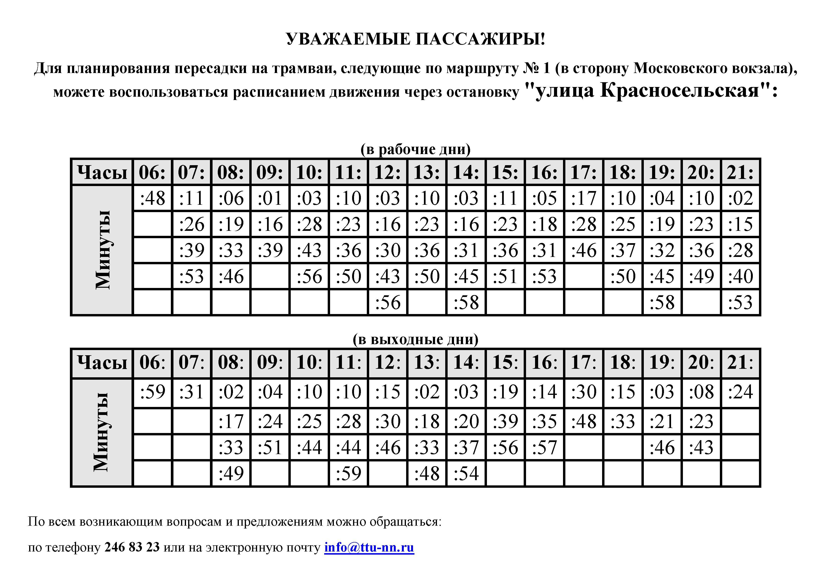 Имена девочек в декабре по православному календарю